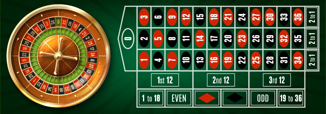 Roulette odds - 840385