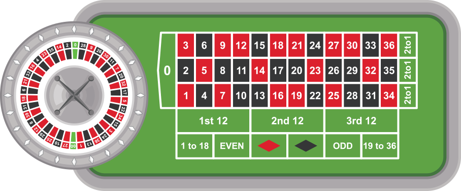 Roulette system - 779209